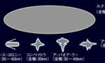 【ガンダム】ジオンがルナツーを落とせない理由が判明するwwww